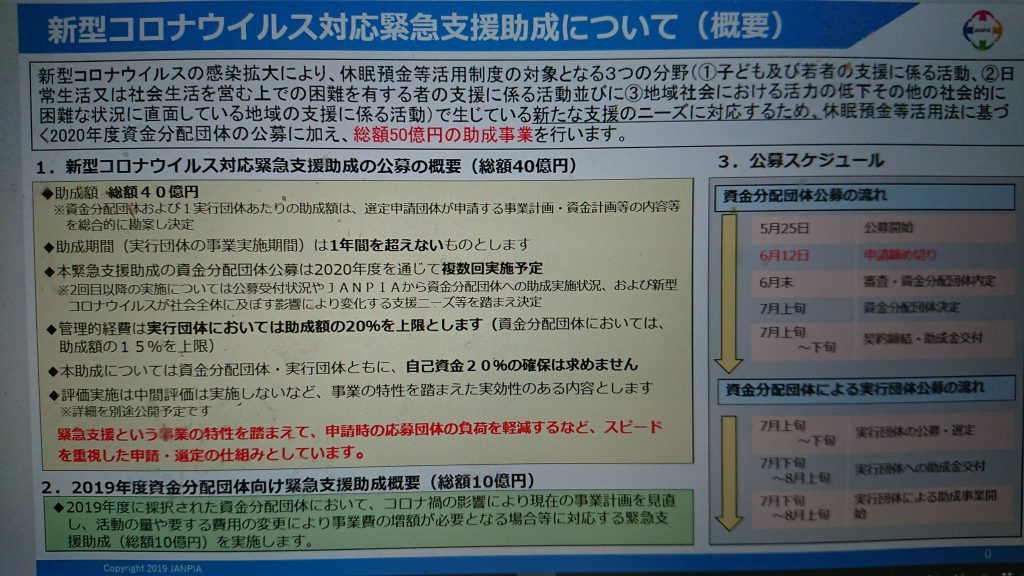 NPO支援策(新型コロナ対策その21)資料