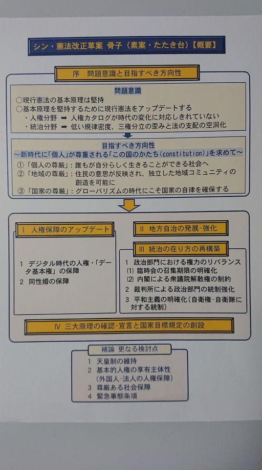 国民民主党の「シン・憲法改正草案」骨子(素案・たたき台)