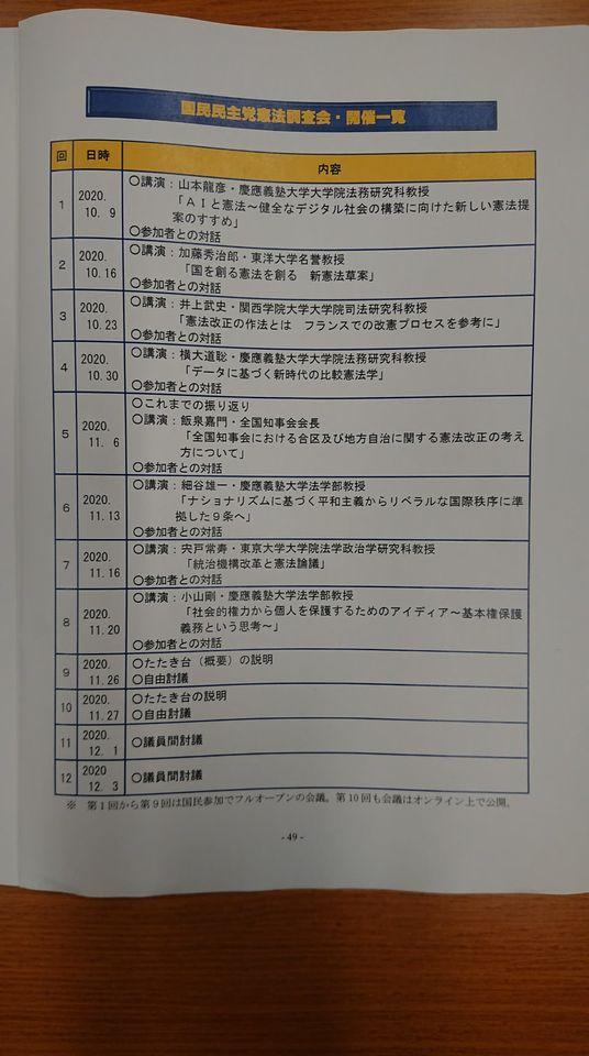 国民民主党憲法調査会・開催一覧