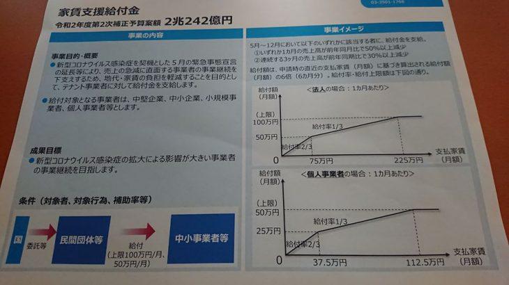 家賃支援給付金(新型コロナ対策その4)