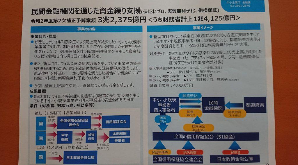 資金繰り支援(無利子・無担保融資)(新型コロナ対策その15)資料2