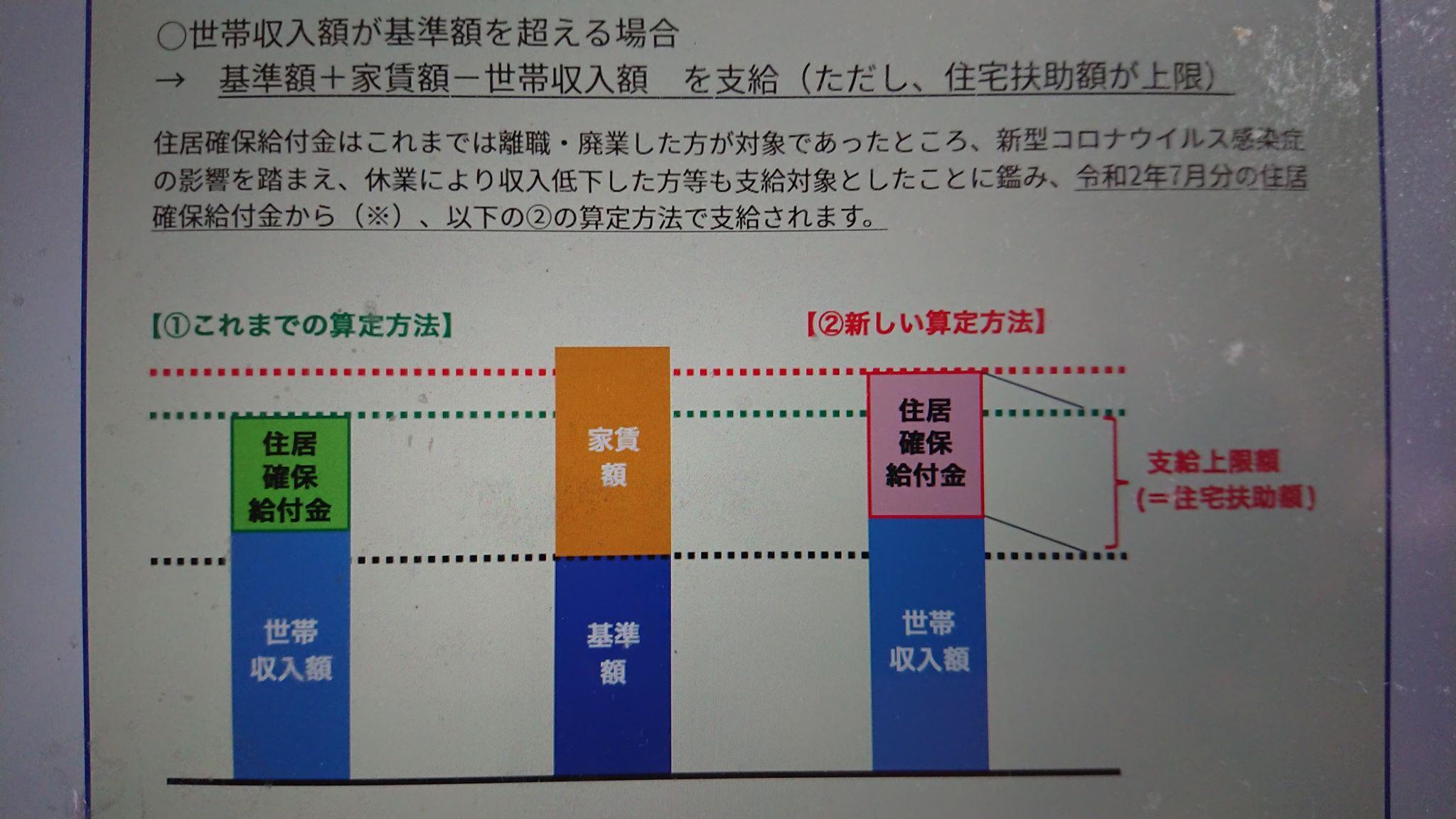住居確保給付金【続報】(新型コロナ対策その28)資料