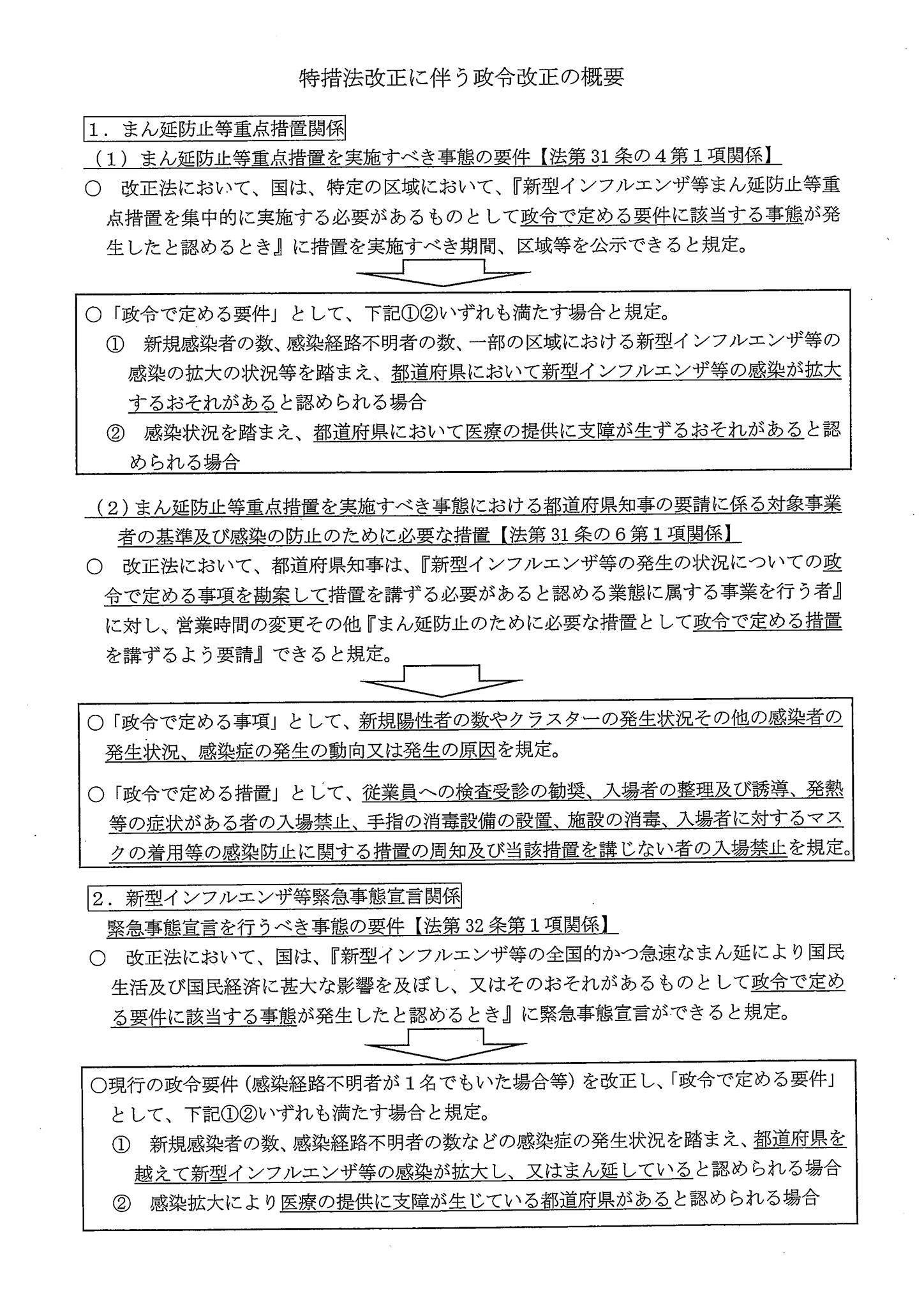 特措法改正に伴う政令改正の概要